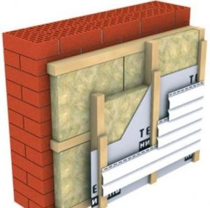 Порядок утепления стен дома снаружи минватой под сайдинг