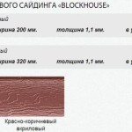 Акриловый сайдинг Альта Профиль серии блок хаус