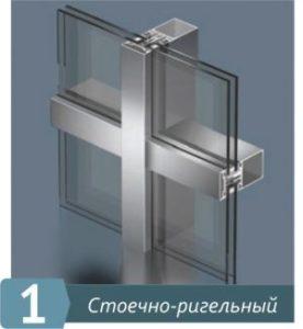 Технология классического крепления при остеклении фасадов зданий
