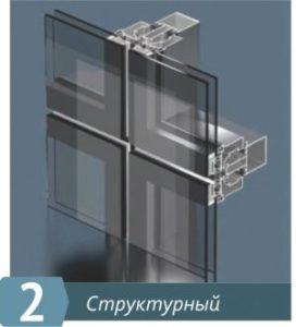 Структурная технология крепления при остеклении фасадов зданий