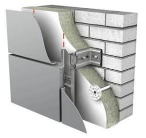 Устройство алюминиевого вентилируемого фасада