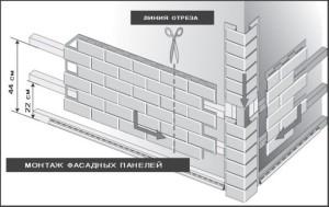 fasadnie paneli ustanovka