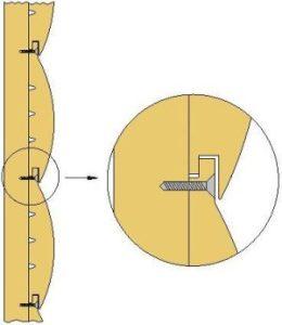 Основные правила как правильно крепить блок хаус к стене