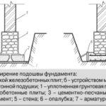Как усилить свайный фундамент при реконструкции здания