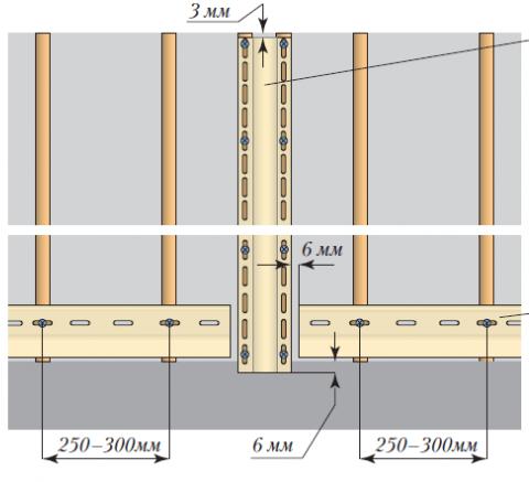 Монтаж на деревянную обрешетку