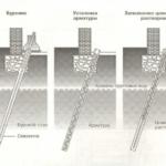 Усиления фундамента методом инъектирования