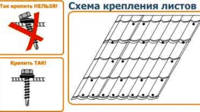 Схема крепления листов металлочерепицы.