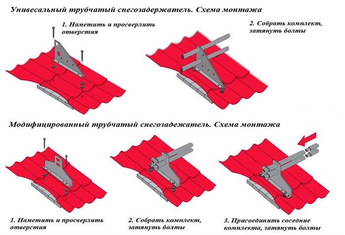Как крепить снегозадержатели на металлочерепицу