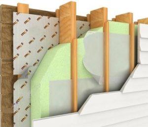 Технология и порядок монтажа по утеплению вентилируемого фасда из фиброцементных панелей