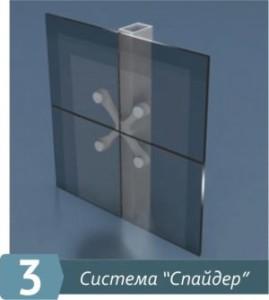 Технология спайдерного крепления при остеклении фасадов зданий