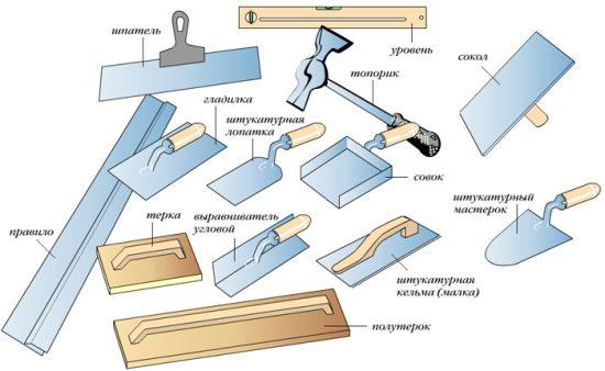 Необходимые инструменты для монтажа фасадной штукатурки