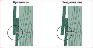 Правильное крепление фиброцементных панелей внахлест