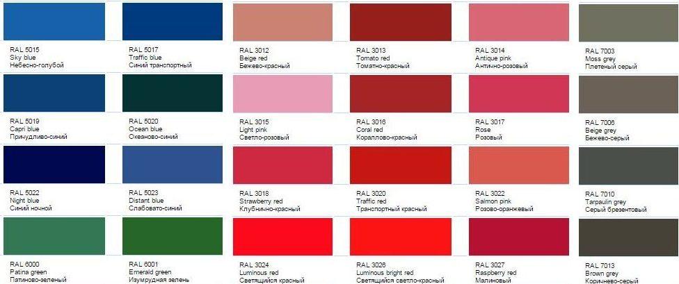 Палитра цвета металлосайдинга по классификации RAL