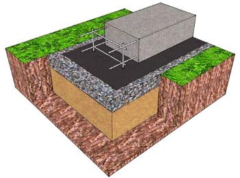 Железобетонный пояс
