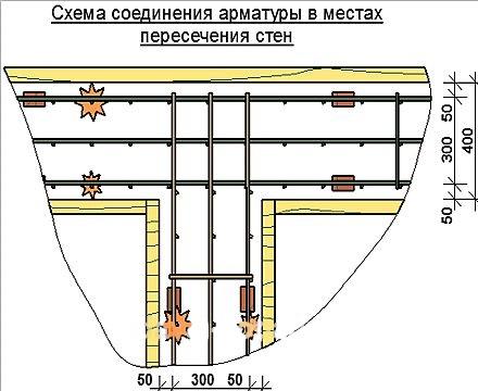 Схема соединения арматуры в местах пересечения стен
