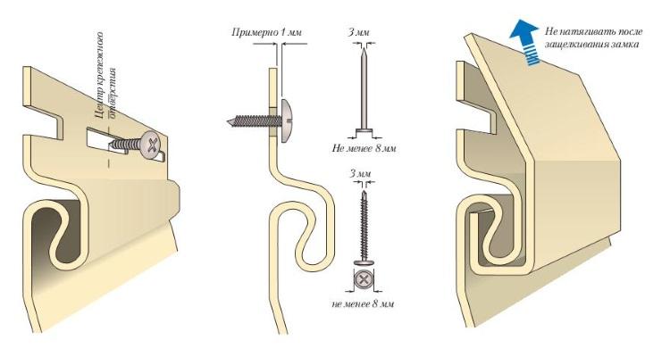 Как правильно крепить панели сайдинг