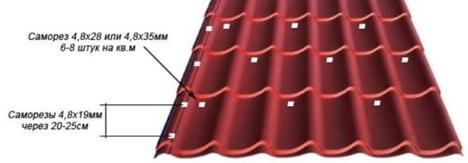 Как крепить металлочерепицу на крыше саморезами?