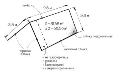 Схема для расчёта количества металлочерепицы.